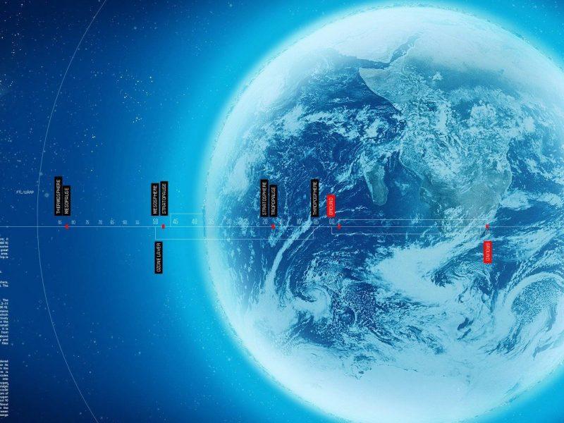 Отчет NASA