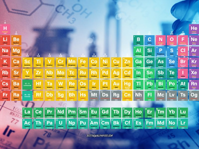 Обои Periodic table, chemical elements, 4k, Mendeleev table, chemistry background, chemistry concepts на рабочий стол.